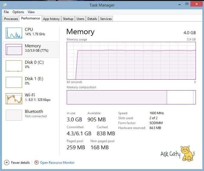 How to Check RAM Usage